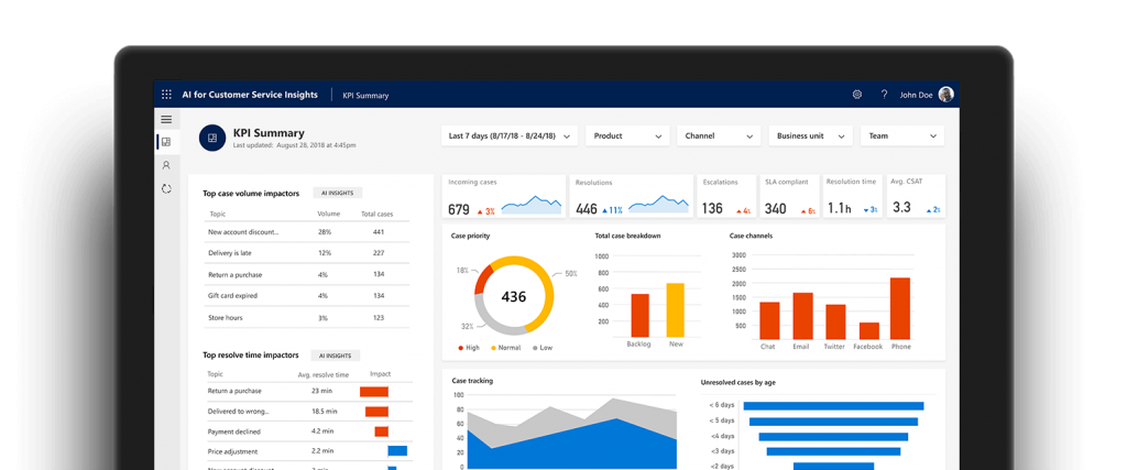 Dynamics 365 Business Central & Dynamics 365 Finance